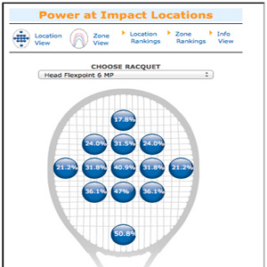 Power Map Tool image.